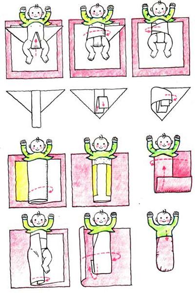 пеленания ребенка схема