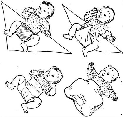 схема широкого пеленания новорожденного