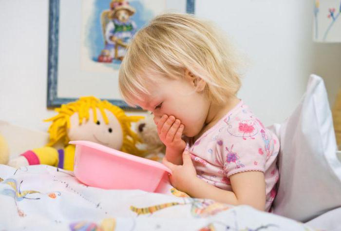 Что делать при рвоте у ребенка: инструкции, народные рецепты